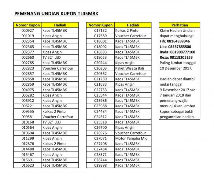 Daftar Pemenang TL 45