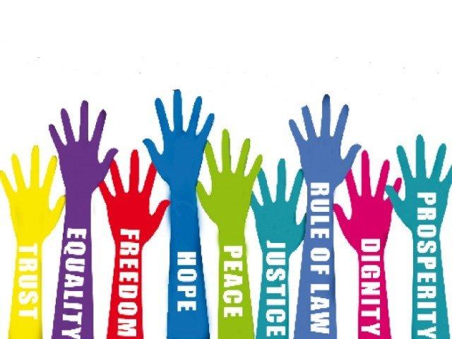 Hak Asasi Manusia dan Ajaran Sosial Gereja